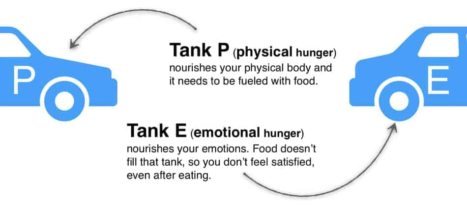 picture of two tanks