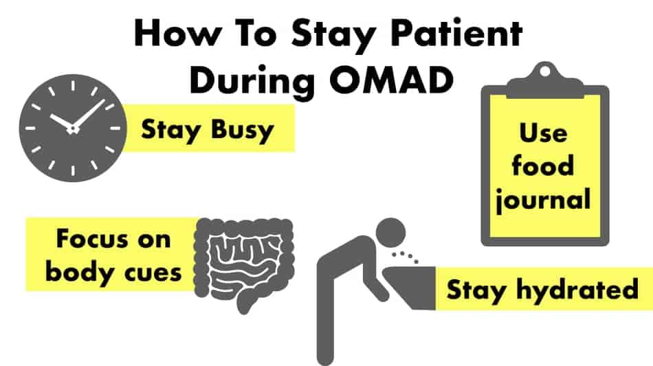 infographic of how to stay patient on OMAD