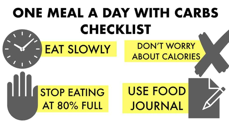 one meal a day with carbs checklist