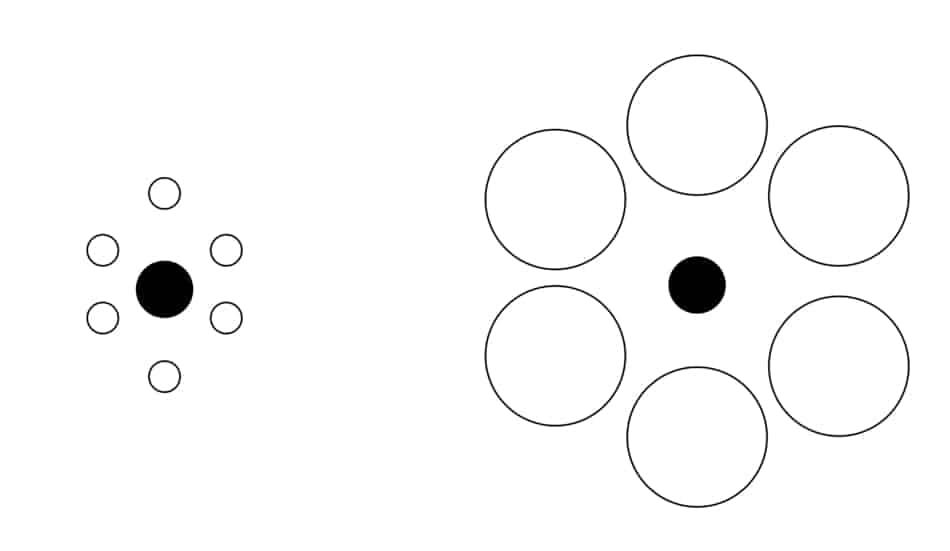 size contrast illusion