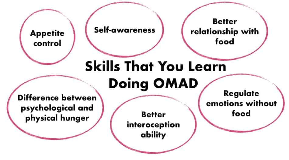 list of skills you learn on omad
