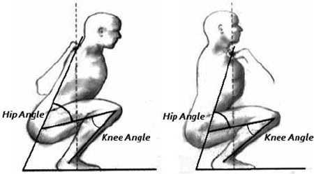 how squat looks with hip angle