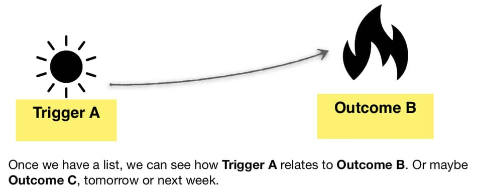 picture of trigger