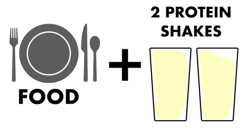 2 protein shake and one meal a day