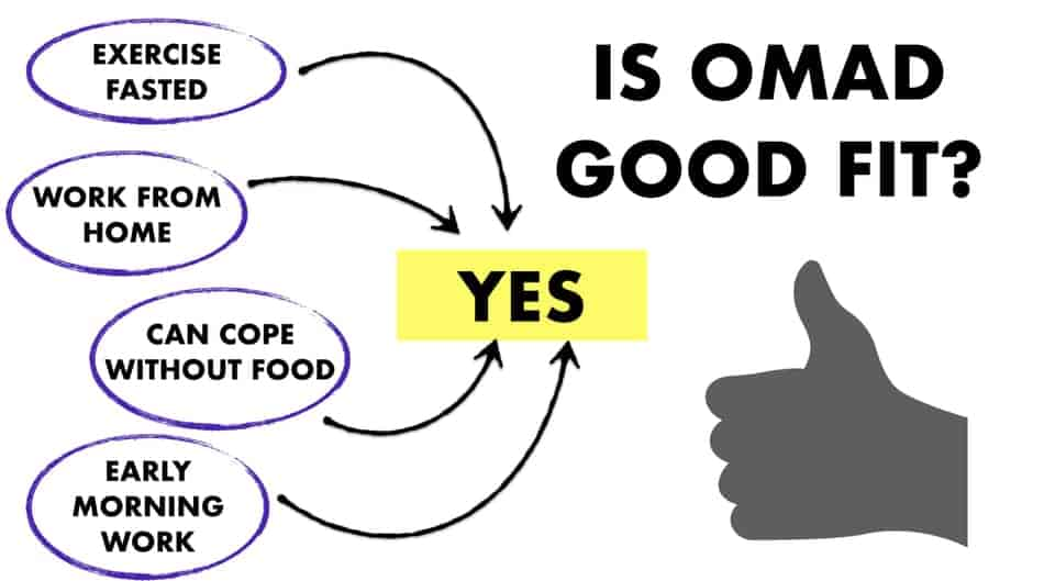 when to eat on omad