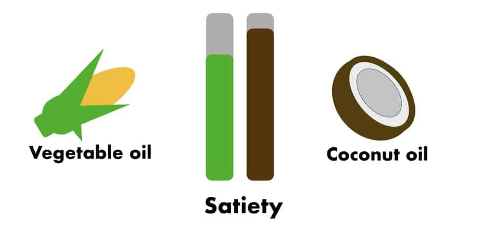 coconut oil vs vegetable oil